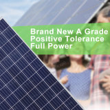 Poly panneau de pouvoir 48V à énergie solaire de Hanwha 300-320W