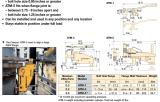 Энерпак ATM-Series, Фланец Выравнивание Инструменты