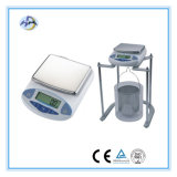 Equilibrio analítico para Laboratory