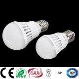 Hersteller T8 LED-Leuchtstoffröhre für den europäischen Markt