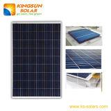 панель солнечных батарей PV высокого качества 200W-225W поли