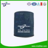 OEM de AutoFilter van de Olie voor Reeks 26300-42040 van Hyundai