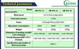 Governo di ventilazione dell'acciaio inossidabile/cappuccio del vapore (SW-TFG-12)