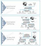 8fe Poe + interruttore di Poe della rete del CCTV di tratta in salita di 3 gigabit (POE0830B-2)