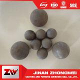 Stahlkugel schmiedete Stahlkugeln für Kugel-Tausendstel
