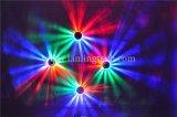 Свет солнцецвета СИД Lxg108 8W RGB