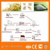 moinho de máquina/arroz de trituração do arroz 5-500t/Day