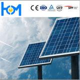 高い伝送のPVのモジュールのための太陽緩和されたガラス織り目加工ガラス