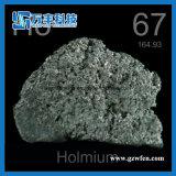 Цена 2017 Holmium