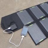 CC 9V - caricatore pieghevole del USB di 28W 5V di energia solare delle porte doppie 18V per il telefono del computer portatile