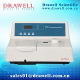 Drapet Fluorescence Spectrophotometer (F93)