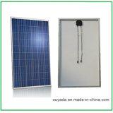Vend un module polycristallin 150W de panneau solaire de pile solaire de pente pour la maison ou l'usine