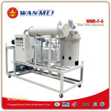 Recuperatore dell'olio utilizzato Caldo-Vendita della Cina tramite distillazione sotto vuoto - serie di Wmr-F