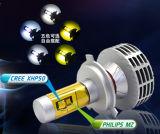 lâmpada branca da luz do farol dos bulbos 6500k do diodo emissor de luz de 2X H7 30W 12V 24V