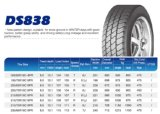 195/50R15 195/55R15 Doublestar PCR Tyre