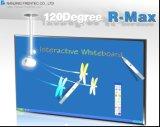 Rmax - Remote Control Interactive Whiteboard per Linux