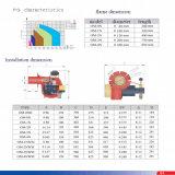 Voll-Automatischer Dieselöl-Brenner in den industriellen Dampfkesseln