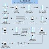 Edelstahl-einfrierendes Filter-Duftstoff-mischendes Gerät