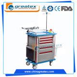 A maioria exijiram o produto novo do trole médico do metal no mercado 2015 de China
