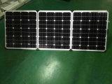 prezzo stabilito di campeggio del comitato solare 240W in Cina