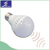 Ampoule de son et de capteur de lumière pour la salle de bains
