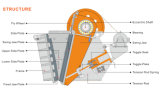 Дробилка челюсти Jc110 PE900X1200 для компосита