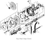 Pezzi di ricambio del trattore (tutti i pezzi di ricambio del trattore di JINMA)