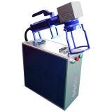 Ручная машина маркировки лазера волокна (LX-3000S)