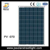 Панель солнечных батарей цены по прейскуранту завода-изготовителя 190W поли