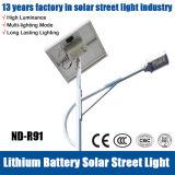 40W Solar-LED Straßenlaterne-Baugruppe
