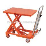 Гидровлические эксплуатируемые педалью Scissor таблица подъема