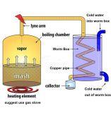 Wasser-Destillierapparat-Wasser-Wein-Hydrosol-Reinigung-Destillation-Gerät der Kapazitäts-10L/3gal