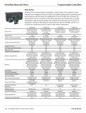 GE (IC200UDR064)のマイクロ64 PLC