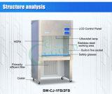 Banco limpio vertical y horizontal de Sw-Cj-1fb de aire del flujo de la cabina