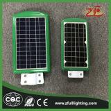 [20و] مصنع إمداد تموين شمسيّة يزوّد طاقة [لد] [ستريت ليغت]