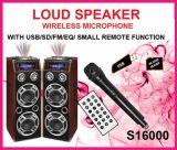 Luide Sprekers (S16000)