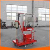 Levage hydraulique de chariot