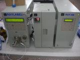 Chromatographie liquide d'acide aminé (RAY-98I)