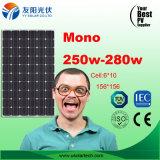 Mono poli comitato solare poco costoso caldo di 250W 260W 280W in azione