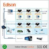 Sistema del termóstato del sitio de la comunicación F1 (F1)