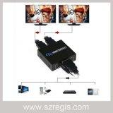 Diviseur visuel de HDMI pivot gauche de 1 point 2