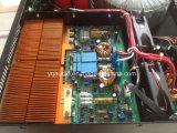 Ta6412 de Correcte StandaardVersterker Van uitstekende kwaliteit van de Macht van 1000 Watts