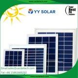 Prezzo basso elevato 5W-100W del comitato solare di tasso di trasmissione