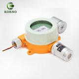 Detector de gas en línea industrial del O2 del oxígeno con la bomba (O2)