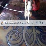 Абразивный Water Jet резки (ISO CE SGS)