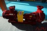 Bomba centrífuga horizontal no sistema da lama Drilling