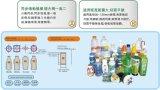 De Vervaardiging van China van de Machine van de Koker van de Fles (tbj-200-800)