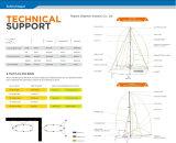 """Dock&Anchor/Nylonロープのための3/4の"""" X 20 'のF21ドックラインロープ"""