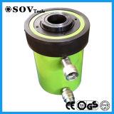 Rrh-Séries, cilindros ocos do atuador (SV22Y)