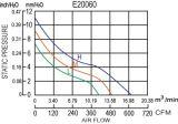 l'EC fusa sotto pressione alluminio di 230V 200mm smazza Ec20060